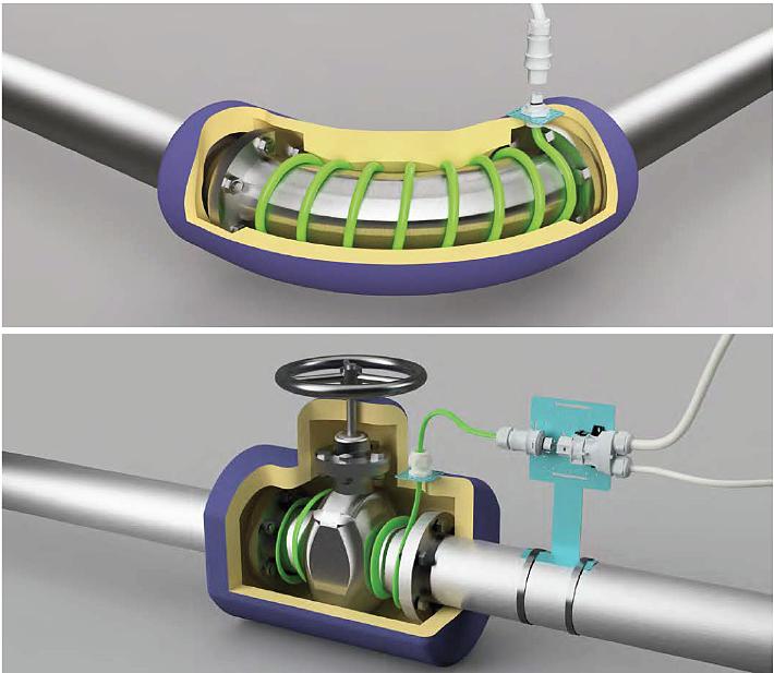 Практическое применение быстросъёмных разъёмов Wieland при обогрева трубопроводов