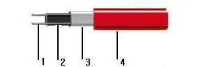 купить саморегулируемый кабель Fine Korea KNL-16-1 комплект